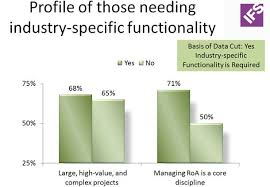 4. Specific Functionality