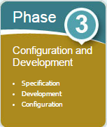 Phase 3 – Configuration and Development