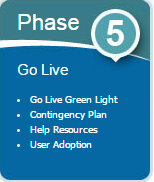 Phase 5 – Go Live